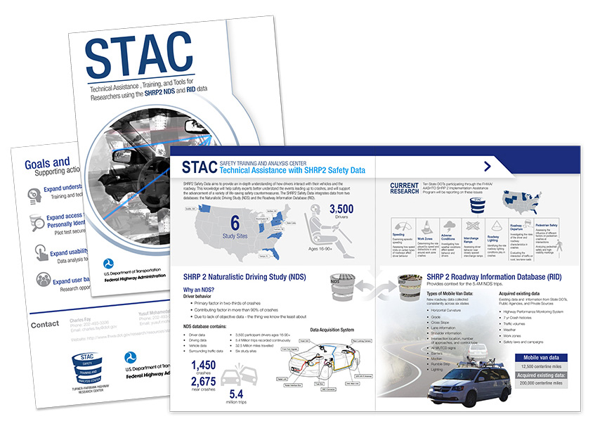 Brochure for STAC (Safety Training and Analysis Center)