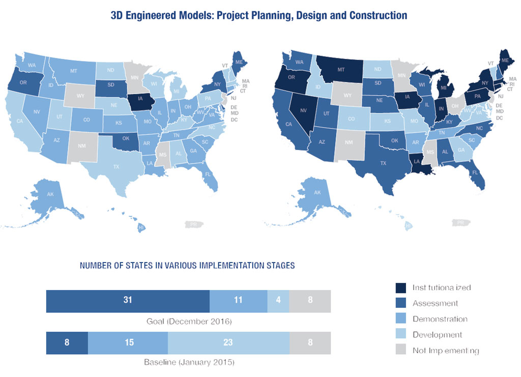 FHWA MAP 21 Implementation