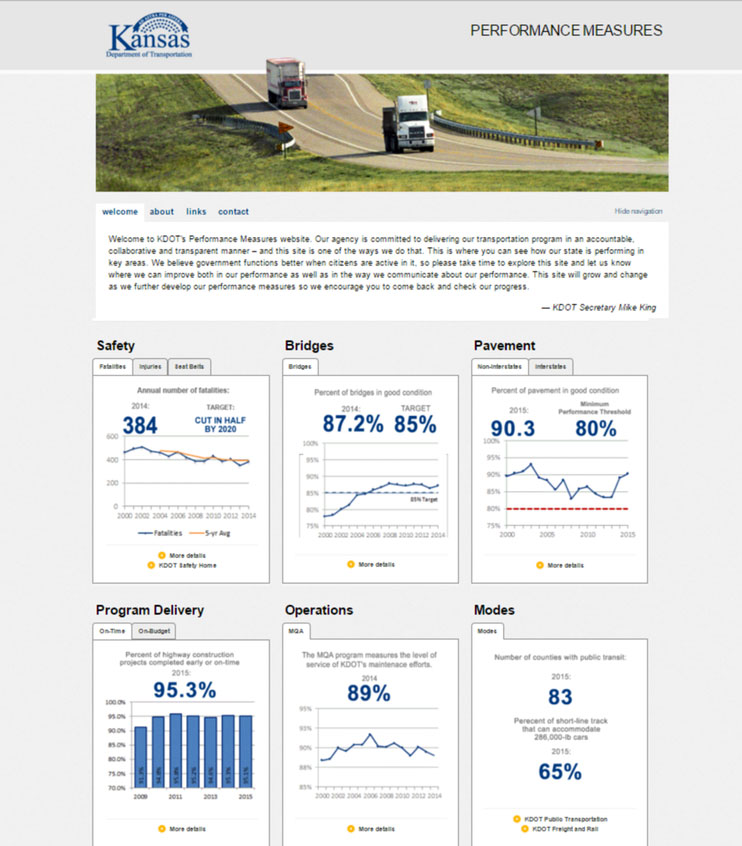 Kansas DOT Dashboard