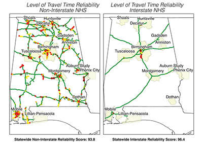 Alabama DOT National Congestion Measures Target Setting and Reporting (ALDOT)